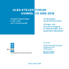 CD HLBS-Steuerforum 2000-2018